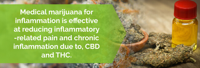 Medical marijuana is effective at reducing inflammation