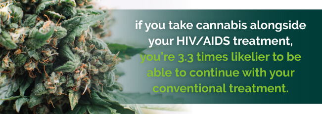 marijuana treatment hiv