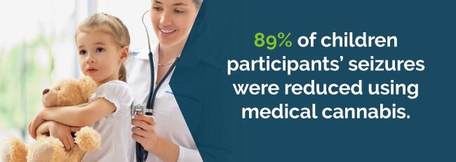 medical marijuana help
