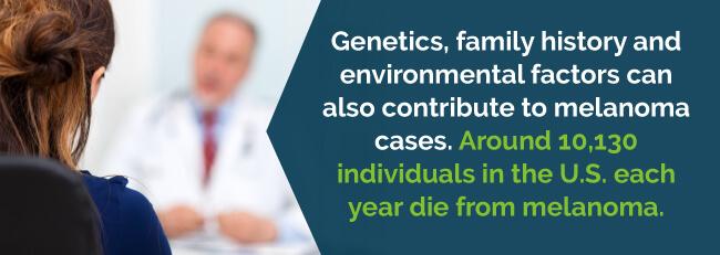 genetics and family history contribute to melanoma