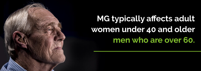 mg age stats