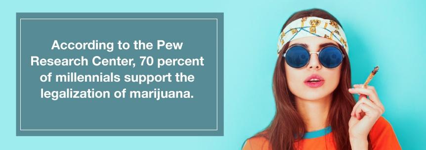 millenials and marijuana