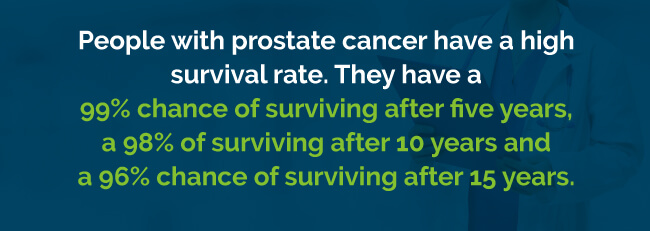 Survival rate of people with prostate cancer