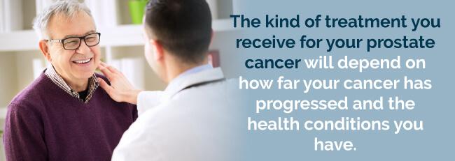Treatment plans for prostate cancer