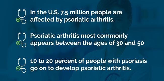 Psoriatic Arthritis stats