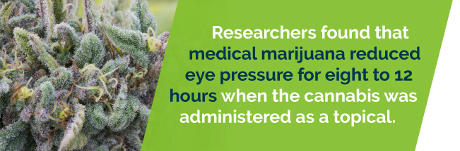 Marijuana reduces eye pressure