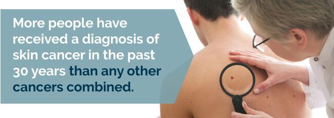 skin cancer stats