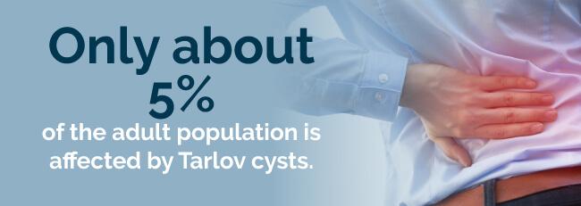Tarlov Cyst Statistics