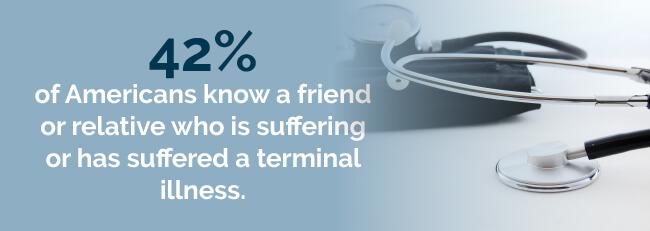 terminal illness stats