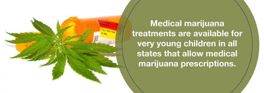 childrens prescription
