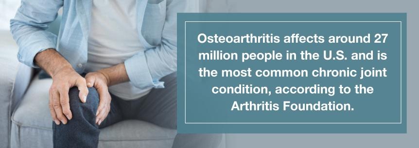 degenerative arthropathy stats