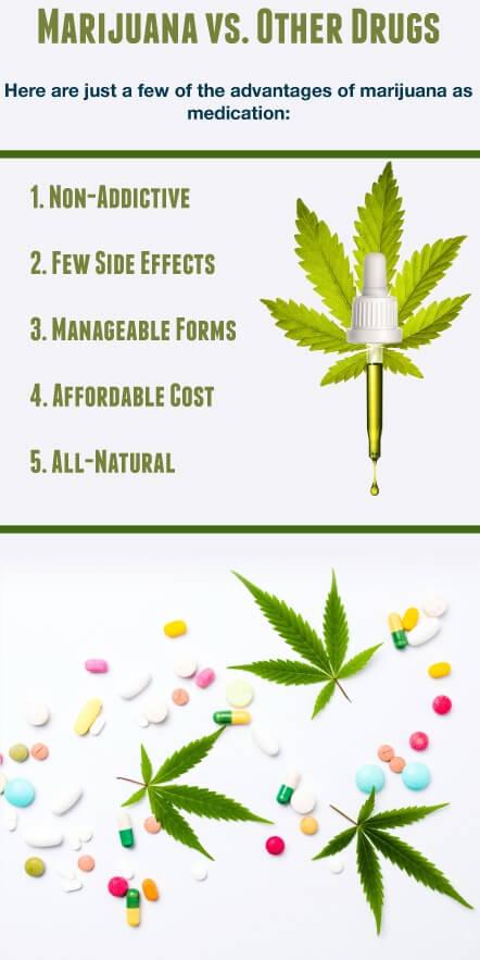 marijuana vs rx drugs