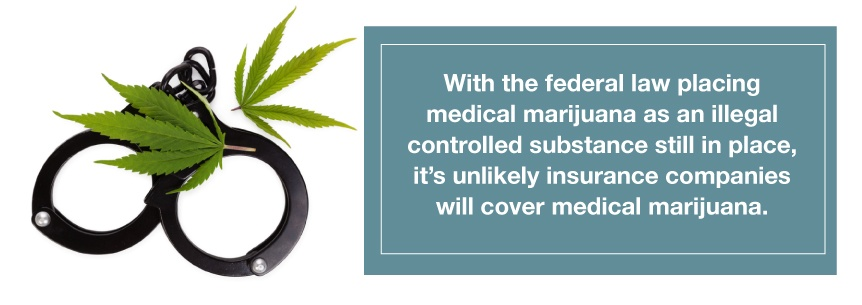federal law coverage