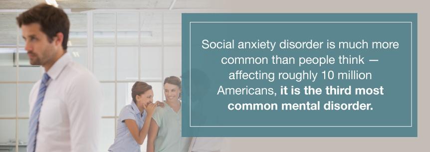social anxiety stats