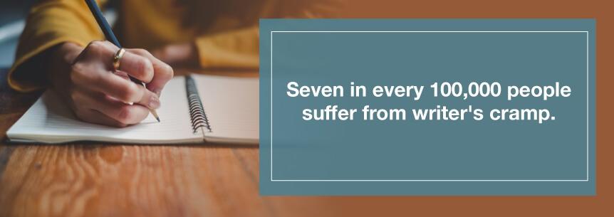 writers cramp stats