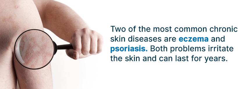 types of skin disease
