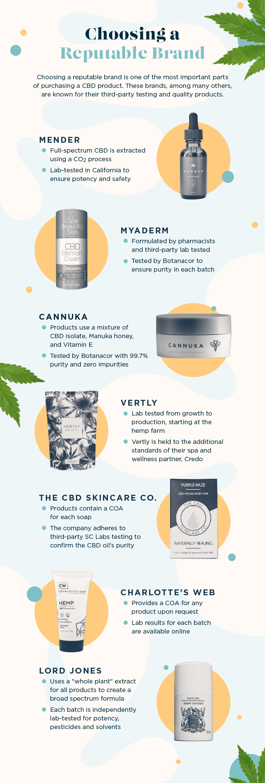 reputable CBD skincare brands