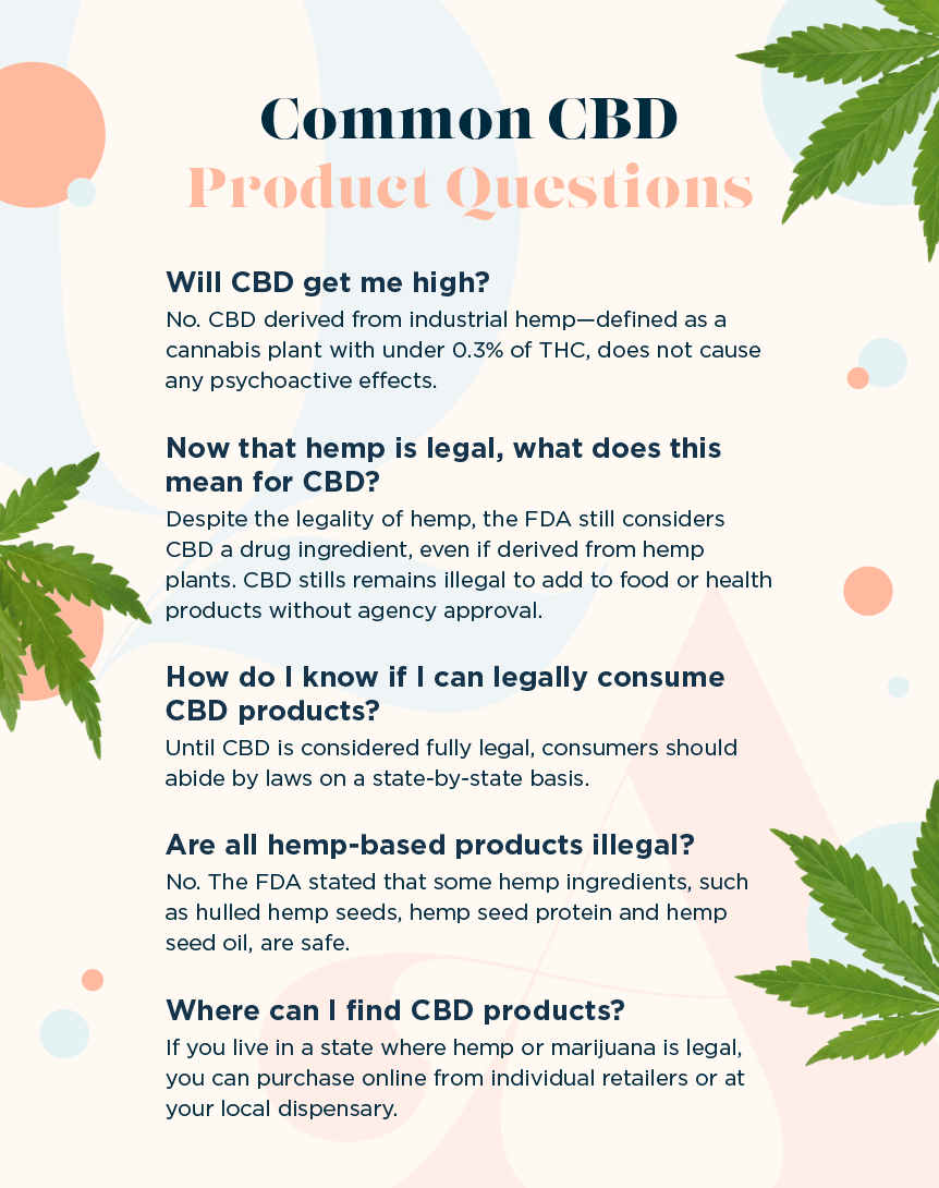 common questions about CBD