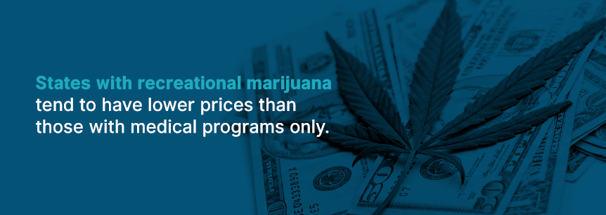 medical marijuana costs