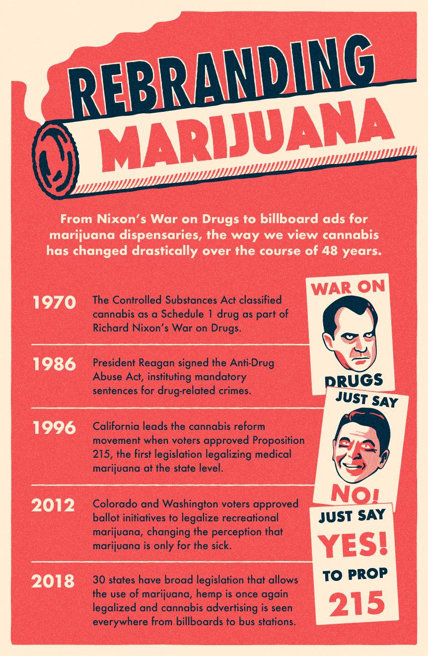 rebranding marijuana poster