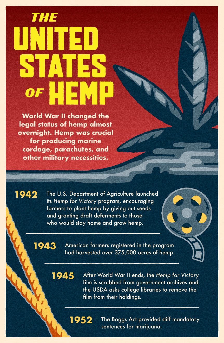 hemp history poster