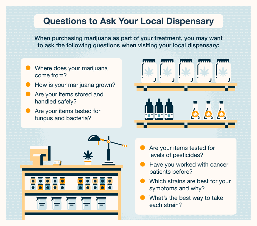 questions to ask your doctor about cannabis