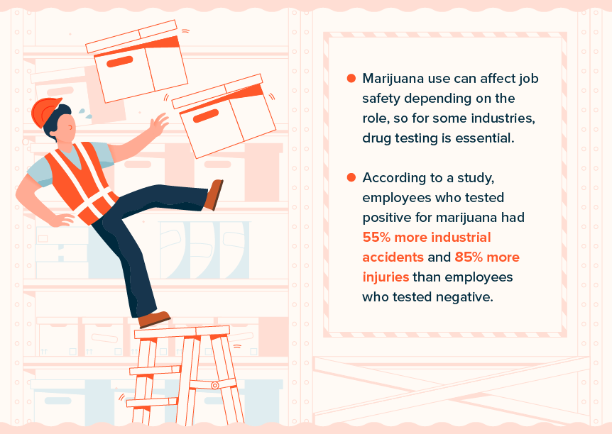 marijuana and job safety facts
