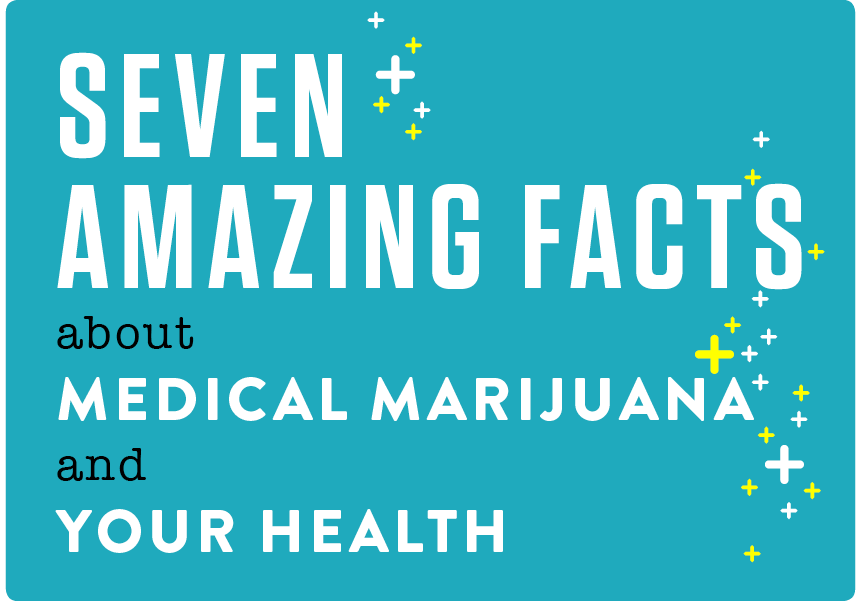 Seven Amazing Facts about Marijuana and your Health