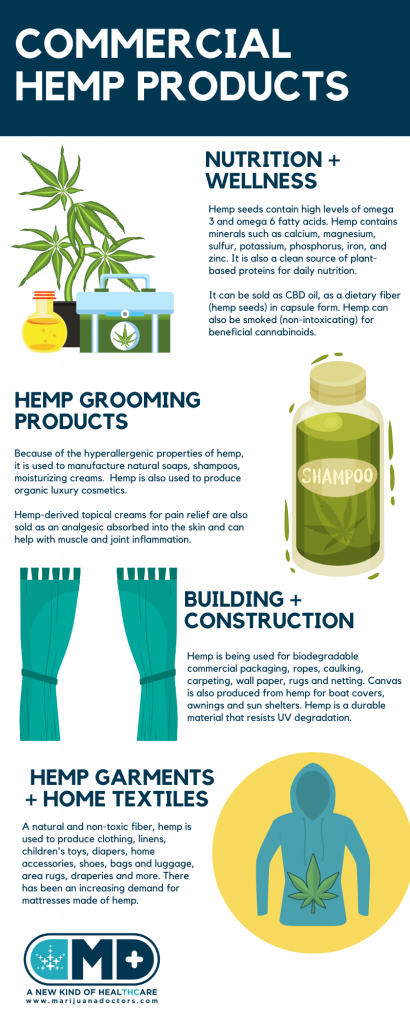 Benefits of hemp, hemp products, hemp, marijuana doctors