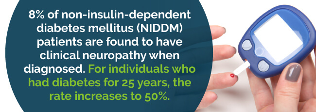 non insulin dependent
